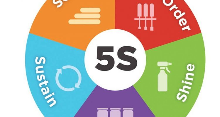 نظام 5S الياباني لتنظيم بيئة العمل والتخلص من الهدر