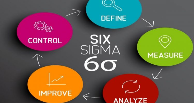برنامج تطبيقات 6 سيجما 6Sigma لتحسين الجودة